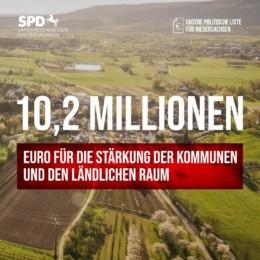 Politische Liste 2021 10 Mil